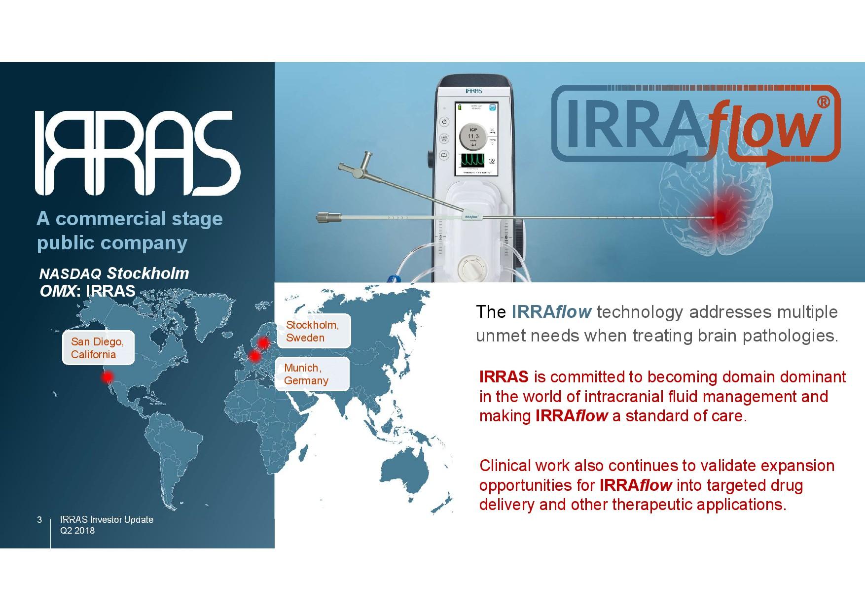 IRRAS Q2 Report 2018